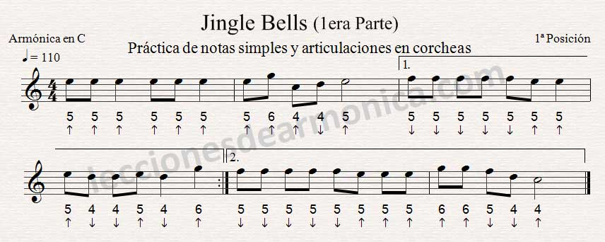 Partitura de Jingle Bells (1era Parte)