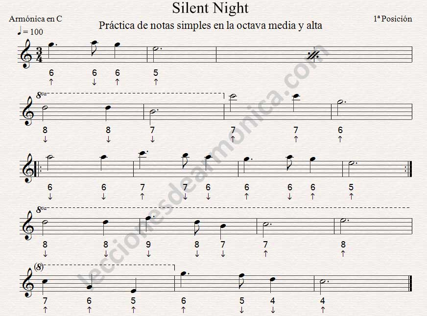 Partitura de Silent Night